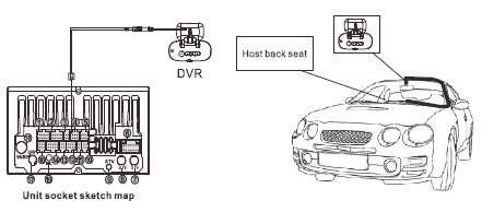 car radio connection diagram with How To Use Car Speed Dvr In Bmw 3 E90 E91 E92 E93 Gps Radio Stereo on 377458012493504046 further 2003 Jeep Kj Liberty Trailer Tow Relay Description Location And Diagram also Audiovox P 945 Amfmmpx Radio And Speaker Wiring further 123497214757550311 moreover Acura Partsauthentic Acura Parts Direct.