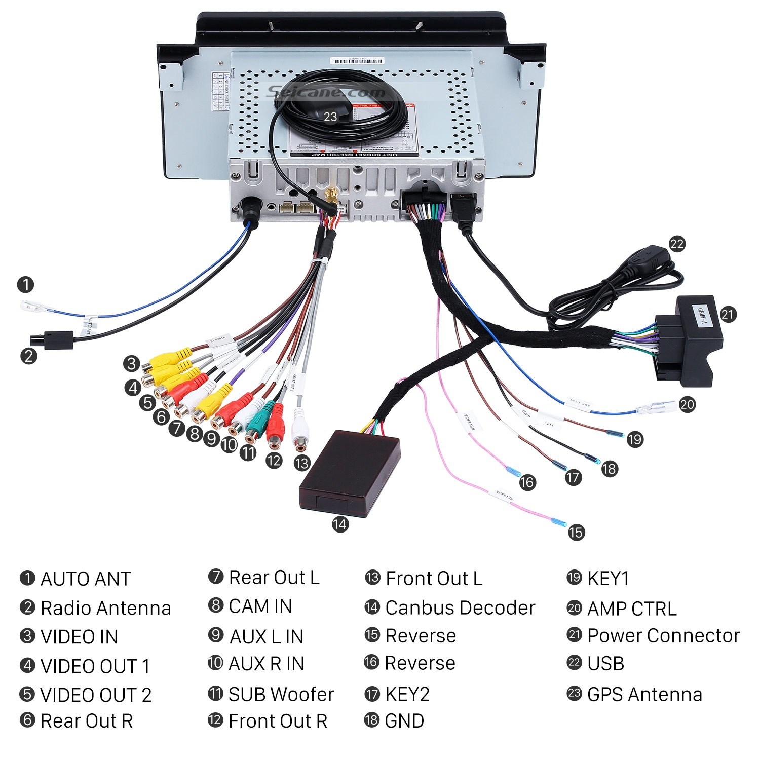 Land Rover Navigation Wiring Diagram : How to upgrade a range rover car stereo